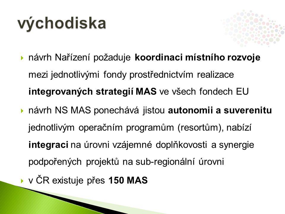  návrh Nařízení požaduje koordinaci místního rozvoje mezi jednotlivými fondy prostřednictvím realizace integrovaných strategií MAS ve všech fondech EU  návrh NS MAS ponechává jistou autonomii a suverenitu jednotlivým operačním programům (resortům), nabízí integraci na úrovni vzájemné doplňkovosti a synergie podpořených projektů na sub-regionální úrovni  v ČR existuje přes 150 MAS
