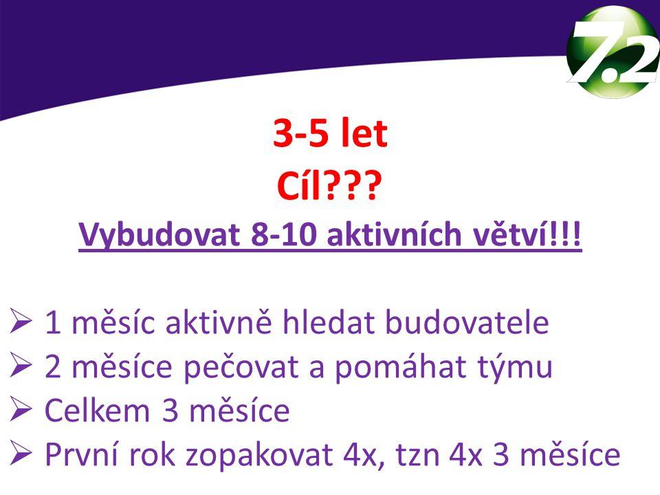 3-5 let Cíl??.Vybudovat 8-10 aktivních větví!!.