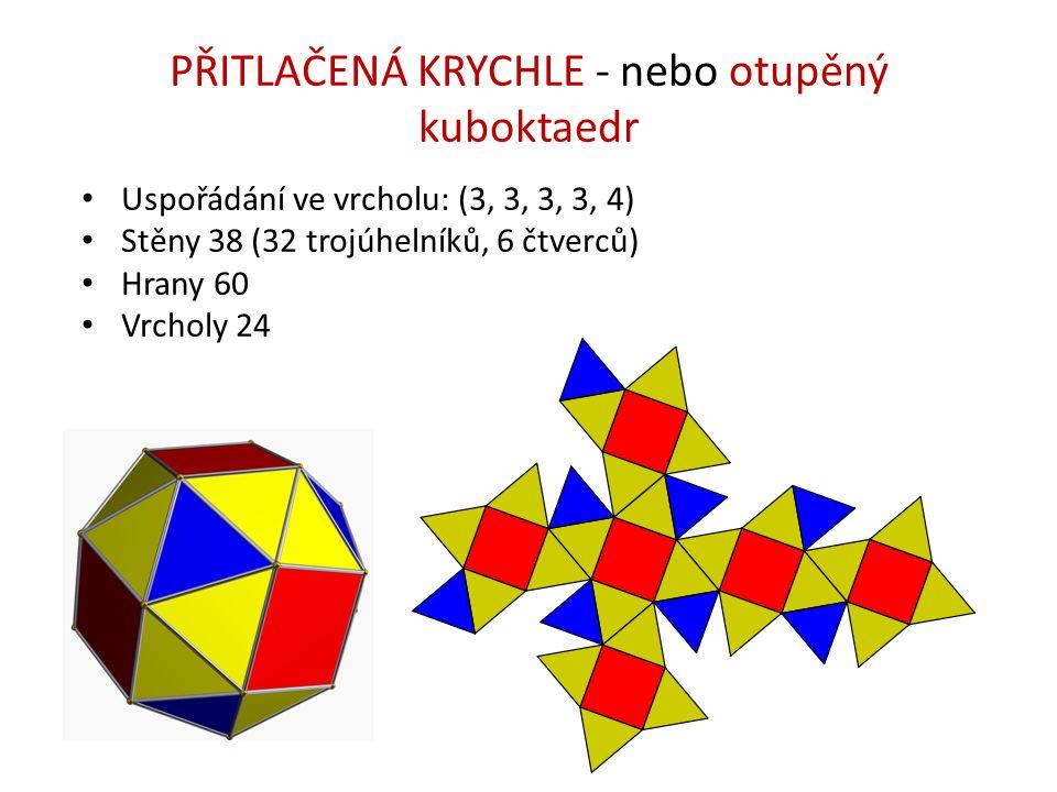 PŘITLAČENÁ KRYCHLE - nebo otupěný kuboktaedr Uspořádání ve vrcholu: (3, 3, 3, 3, 4) Stěny 38 (32 trojúhelníků, 6 čtverců) Hrany 60 Vrcholy 24