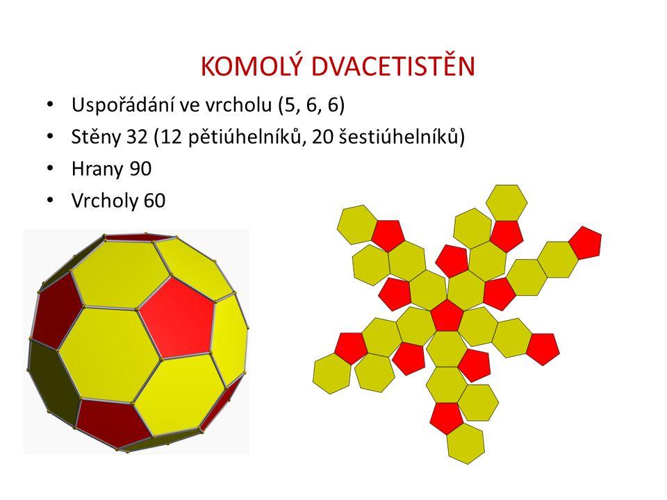 KOMOLÝ DVACETISTĚN Uspořádání ve vrcholu (5, 6, 6) Stěny 32 (12 pětiúhelníků, 20 šestiúhelníků) Hrany 90 Vrcholy 60