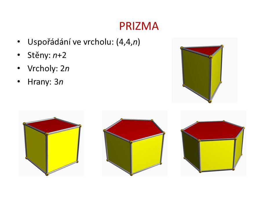 PRIZMA Uspořádání ve vrcholu: (4,4,n) Stěny: n+2 Vrcholy: 2n Hrany: 3n