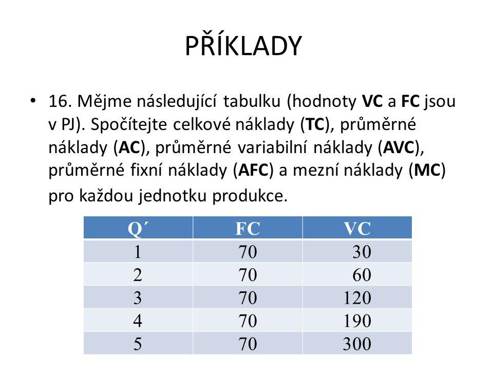 PŘÍKLADY 16. Mějme následující tabulku (hodnoty VC a FC jsou v PJ). Spočítejte celkové náklady (TC), průměrné náklady (AC), průměrné variabilní náklad