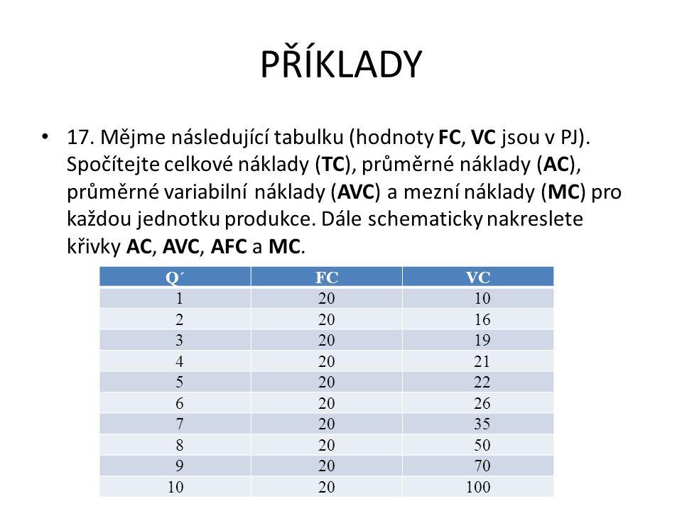 PŘÍKLADY 17. Mějme následující tabulku (hodnoty FC, VC jsou v PJ). Spočítejte celkové náklady (TC), průměrné náklady (AC), průměrné variabilní náklady