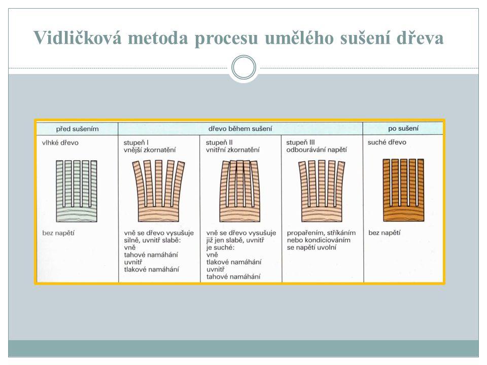 Vidličková metoda procesu umělého sušení dřeva