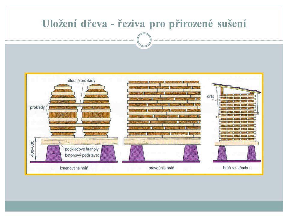 Umělé sušení dřeva – sušárny na řezivo proces úniku vlhkosti ze dřeva je nuceně vyvoláván a korigován určitými technickými postupy: - dřevo uloženo a proloženo v uzavřeném prostoru - je kolem něj vytvořeno potřebné klima ( suchý a teplý vzduch, regulované proudění vzduchu,…) - ve dřevě se průběžně kontroluje vlhkost - celý proces je řízen počítačovým programem proces sušení a dosoušení dřeva je ovlivněn druhem dřeviny, tloušťkou řeziva a počáteční vlhkostí řeziva před dosoušením BNV – bod nasycení dřevních vláken(25 až 35% vlhkosti dřeva) w = 6 – 12%