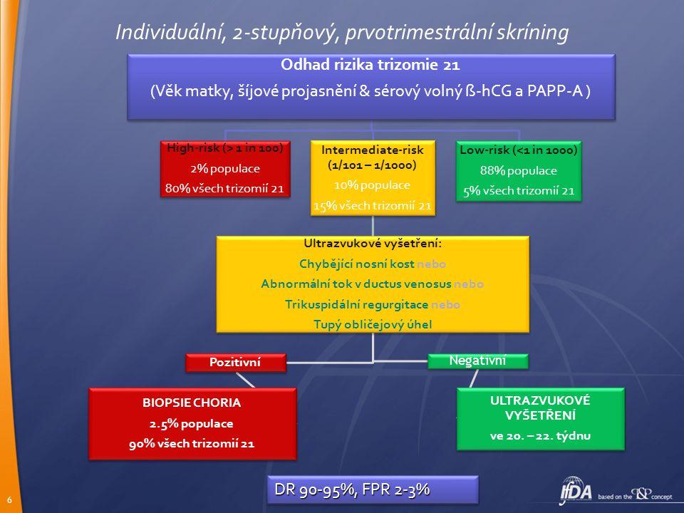 6 Individuální, 2-stupňový, prvotrimestrální skríning Odhad rizika trizomie 21 (Věk matky, šíjové projasnění & sérový volný ß-hCG a PAPP-A ) High-risk
