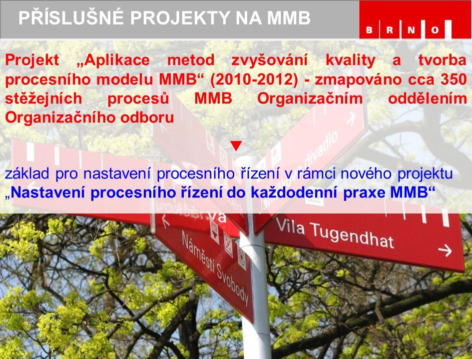 """13 : Připravujeme: strategii MMB strategii MMB Projekt """"Aplikace metod zvyšování kvality a tvorba procesního modelu MMB"""" (2010-2012) - zmapováno cca 3"""