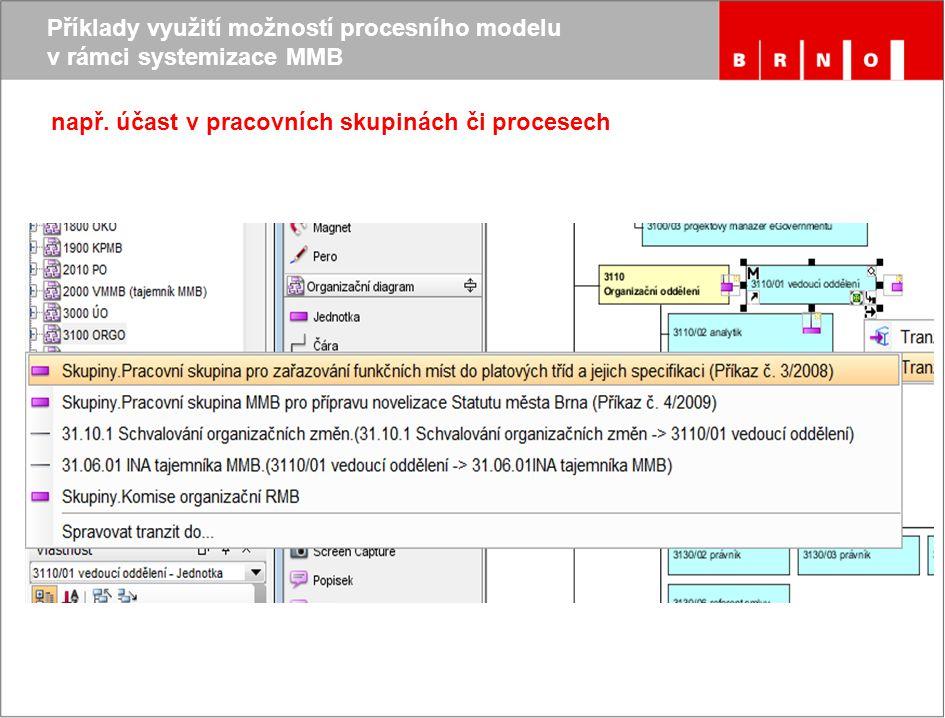 Příklady využití možností procesního modelu v rámci systemizace MMB např. účast v pracovních skupinách či procesech