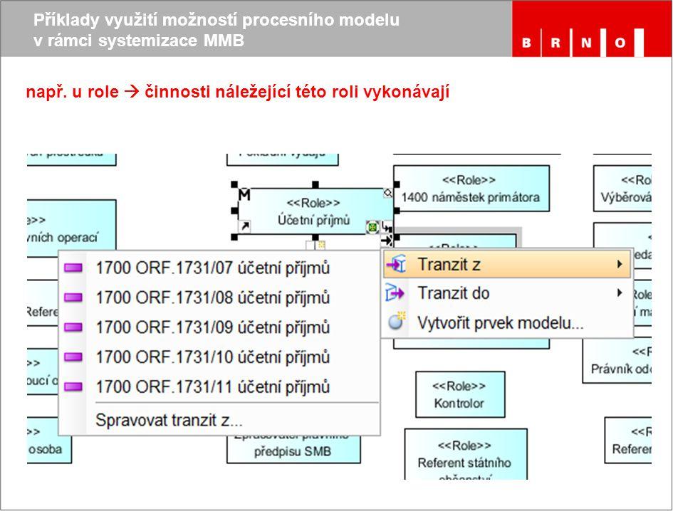 Příklady využití možností procesního modelu v rámci systemizace MMB např. u role  činnosti náležející této roli vykonávají