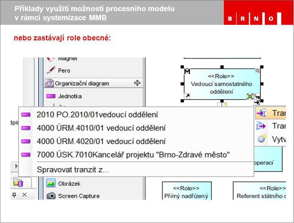 Příklady využití možností procesního modelu v rámci systemizace MMB nebo zastávají role obecné: