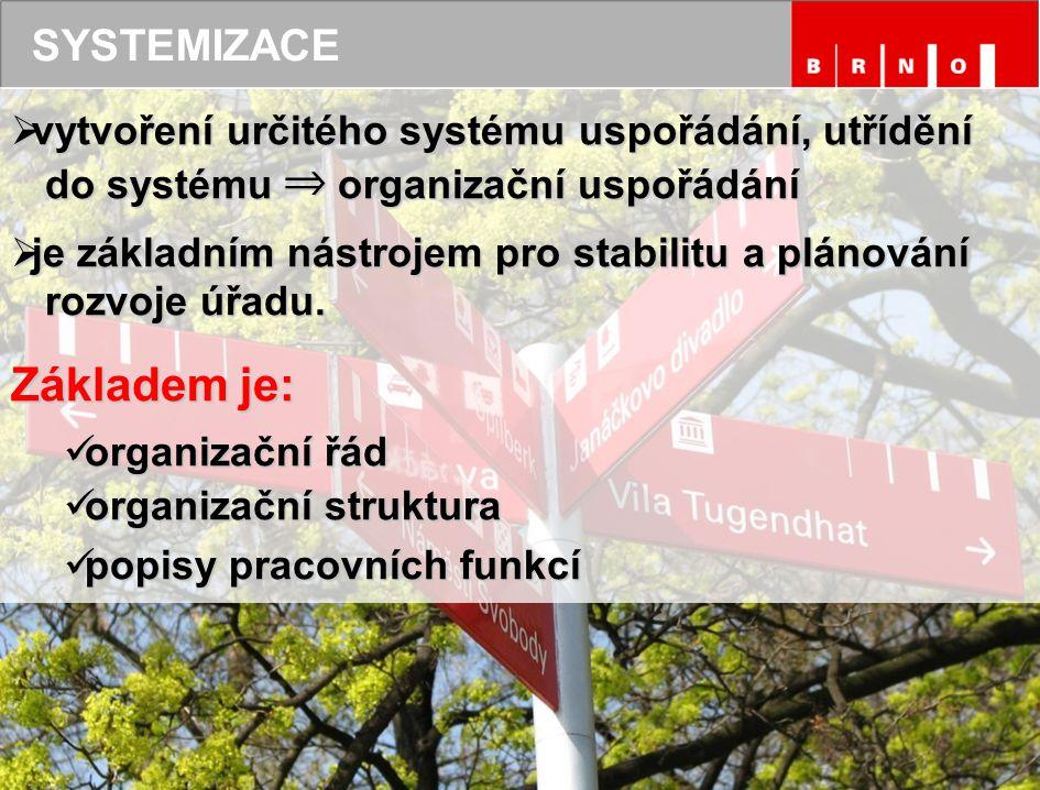 ORGANIZAČNÍ ŘÁD MMB 7500 - Odbor památkové péče (vždy jen 1 příklad) v samostatné působnosti (body 1 až 8) 1zpracovává analýzy, náměty a koncepce organizace a výkonu státní památkové péče na území města Brna podle zákona č.