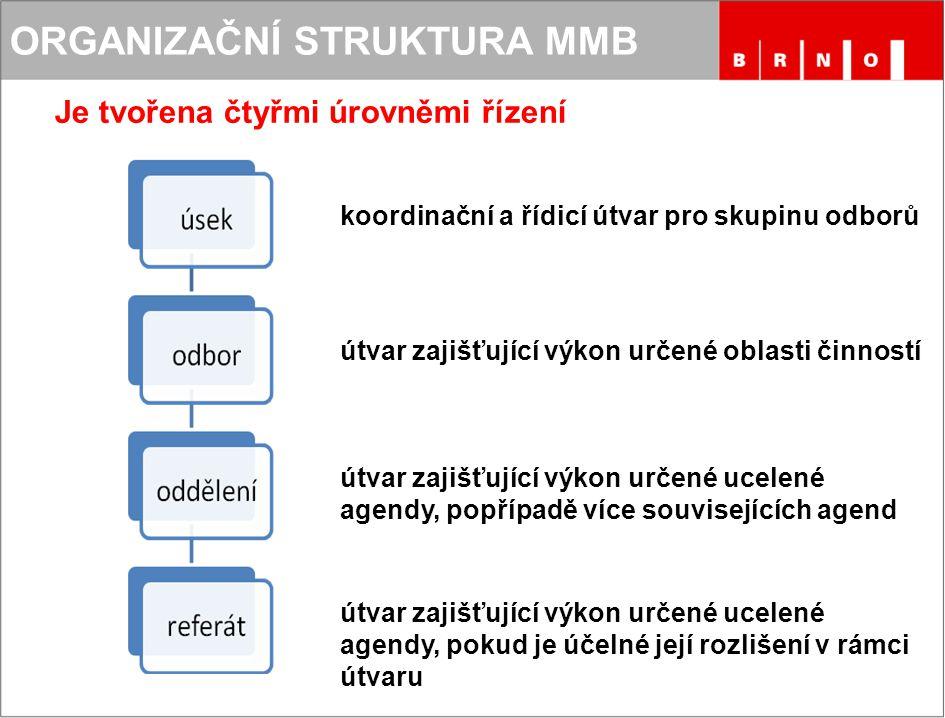 Příklady využití možností procesního modelu v rámci systemizace MMB např.