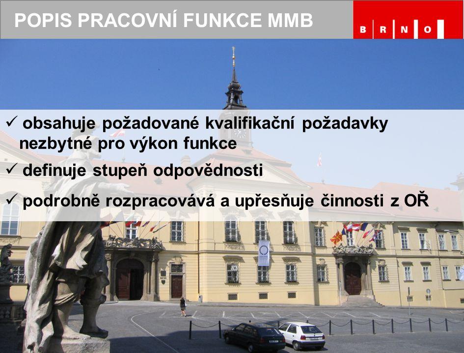 UKÁZKA PPF MMB - ZÁHLAVÍ