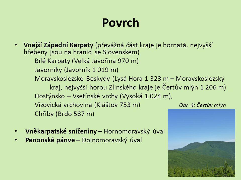 Povrch Vnější Západní Karpaty (převážná část kraje je hornatá, nejvyšší hřebeny jsou na hranici se Slovenskem) Bílé Karpaty (Velká Javořina 970 m) Javorníky (Javorník 1 019 m) Moravskoslezské Beskydy (Lysá Hora 1 323 m – Moravskoslezský kraj, nejvyšší horou Zlínského kraje je Čertův mlýn 1 206 m) Hostýnsko – Vsetínské vrchy (Vysoká 1 024 m), Vizovická vrchovina (Kláštov 753 m) Obr.