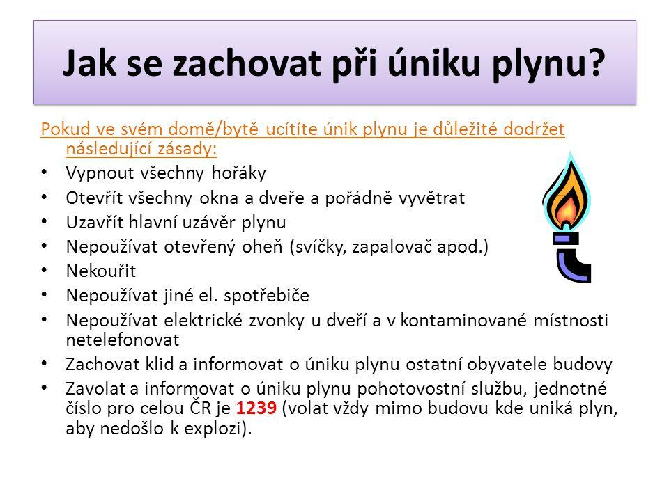 Použité zdroje Microsoft Office – Klipart Wizards.cz.