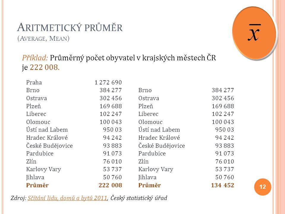 A RITMETICKÝ PRŮMĚR (A VERAGE, M EAN ) 12 Příklad: Průměrný počet obyvatel v krajských městech ČR je 222 008. Praha1 272 690 Brno384 277 Ostrava302 45