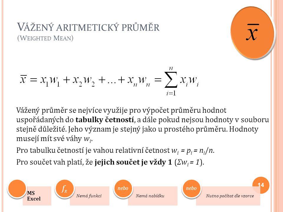 V ÁŽENÝ ARITMETICKÝ PRŮMĚR (W EIGHTED M EAN ) Vážený průměr se nejvíce využije pro výpočet průměru hodnot uspořádaných do tabulky četností, a dále pok