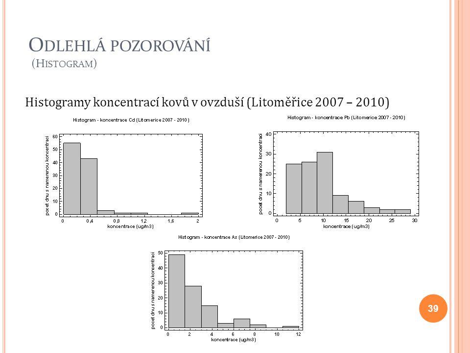 O DLEHLÁ POZOROVÁNÍ (H ISTOGRAM ) 39 Histogramy koncentrací kovů v ovzduší (Litoměřice 2007 – 2010)