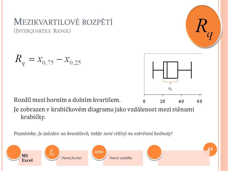 M EZIKVARTILOVÉ ROZPĚTÍ (I NTERQUARTILE R ANGE ) Rozdíl mezi horním a dolním kvartilem. Je zobrazen v krabičkovém diagramu jako vzdálenost mezi stěnam