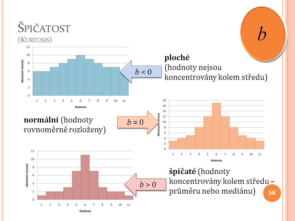 Š PIČATOST (K URTOSIS ) 59 normální (hodnoty rovnoměrně rozloženy) špičaté (hodnoty koncentrovány kolem středu – průměru nebo mediánu) ploché (hodnoty