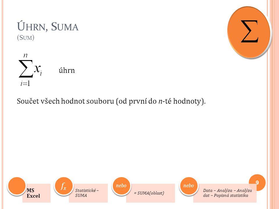 Ú HRN, S UMA (S UM ) Součet všech hodnot souboru (od první do n-té hodnoty). 9 úhrn MS Excel Statistické – SUMA fx = SUMA(oblast) nebo Data – Analýza