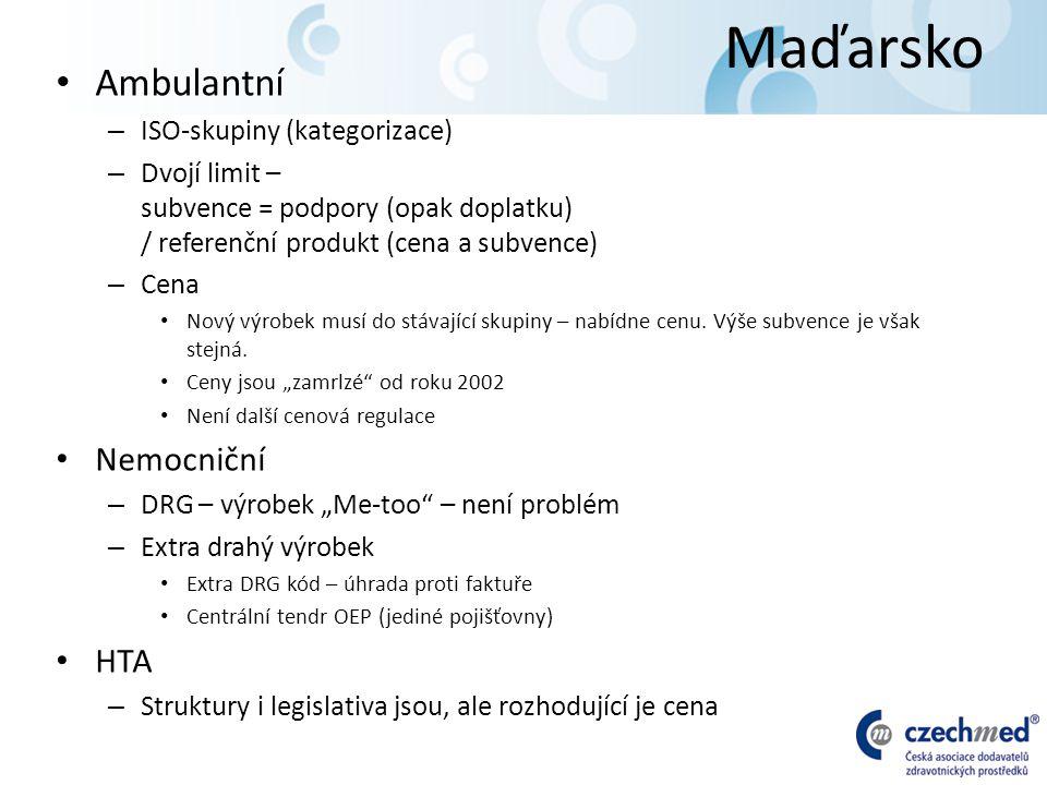 Maďarsko Ambulantní – ISO-skupiny (kategorizace) – Dvojí limit – subvence = podpory (opak doplatku) / referenční produkt (cena a subvence) – Cena Nový výrobek musí do stávající skupiny – nabídne cenu.