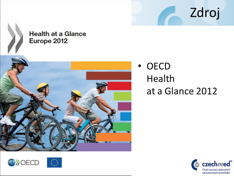 Zdroj OECD Health at a Glance 2012