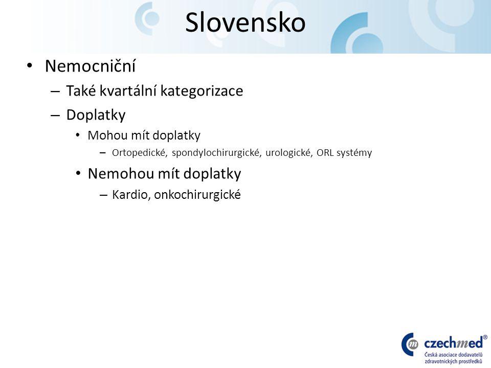 Slovensko Nemocniční – Také kvartální kategorizace – Doplatky Mohou mít doplatky – Ortopedické, spondylochirurgické, urologické, ORL systémy Nemohou mít doplatky – Kardio, onkochirurgické