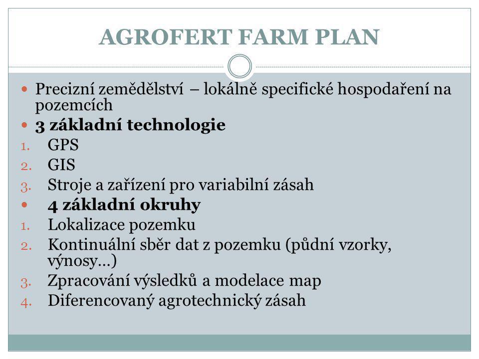 AGROFERT FARM PLAN Precizní zemědělství – lokálně specifické hospodaření na pozemcích 3 základní technologie 1. GPS 2. GIS 3. Stroje a zařízení pro va