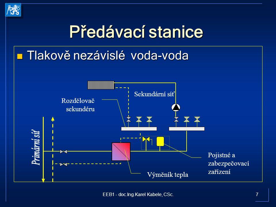 38EEB1 - doc.Ing.Karel Kabele, CSc.Nevýhody biomasy  Obsah vody má velký vliv na výhřevnost.