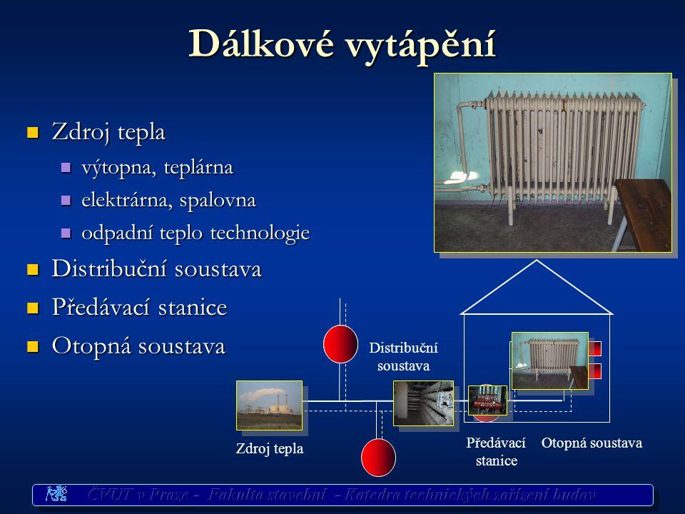 Dálkové vytápění Zdroj tepla Zdroj tepla výtopna, teplárna výtopna, teplárna elektrárna, spalovna elektrárna, spalovna odpadní teplo technologie odpad