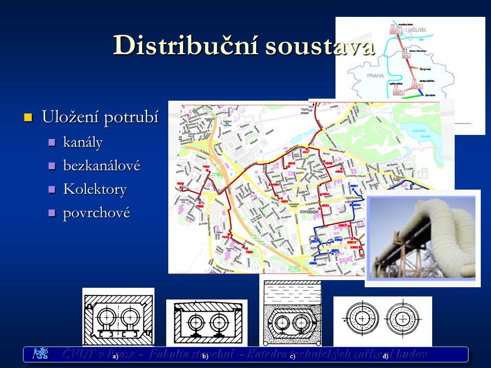 Distribuční soustava Uložení potrubí Uložení potrubí kanály kanály bezkanálové bezkanálové Kolektory Kolektory povrchové povrchové a)b)c)d)