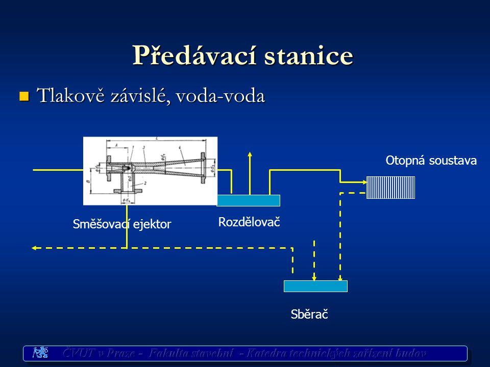 Předávací stanice Tlakově závislé, voda-voda Tlakově závislé, voda-voda Směšovací ejektor Rozdělovač Sběrač Otopná soustava