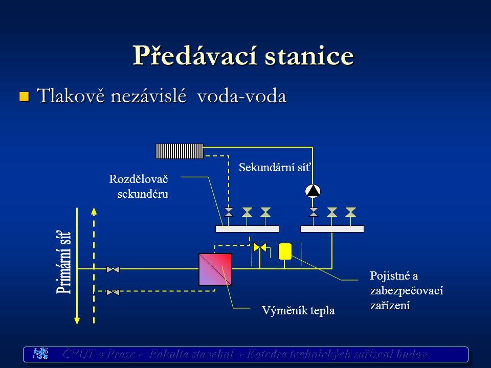 Předávací stanice Tlakově nezávislé voda-voda Tlakově nezávislé voda-voda Sekundární síť Výměník tepla Rozdělovač sekundéru Pojistné a zabezpečovací z