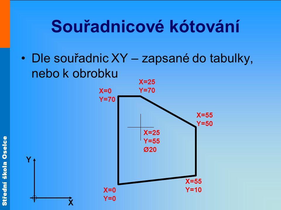 Střední škola Oselce Souřadnicové kótování Dle souřadnic XY – zapsané do tabulky, nebo k obrobku X Y X=0 Y=0 X=55 Y=10 X=55 Y=50 X=25 Y=70 X=0 Y=70 X=25 Y=55 Ø20