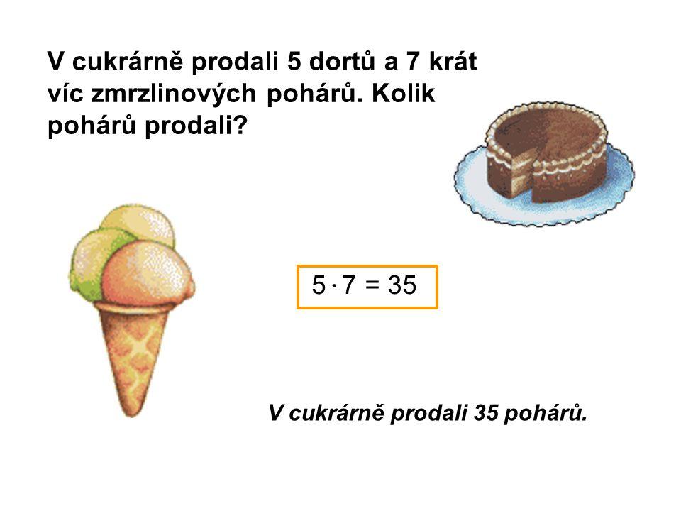 V cukrárně prodali 5 dortů a 7 krát víc zmrzlinových pohárů. Kolik pohárů prodali? V cukrárně prodali 35 pohárů. 5 · 7 = 35