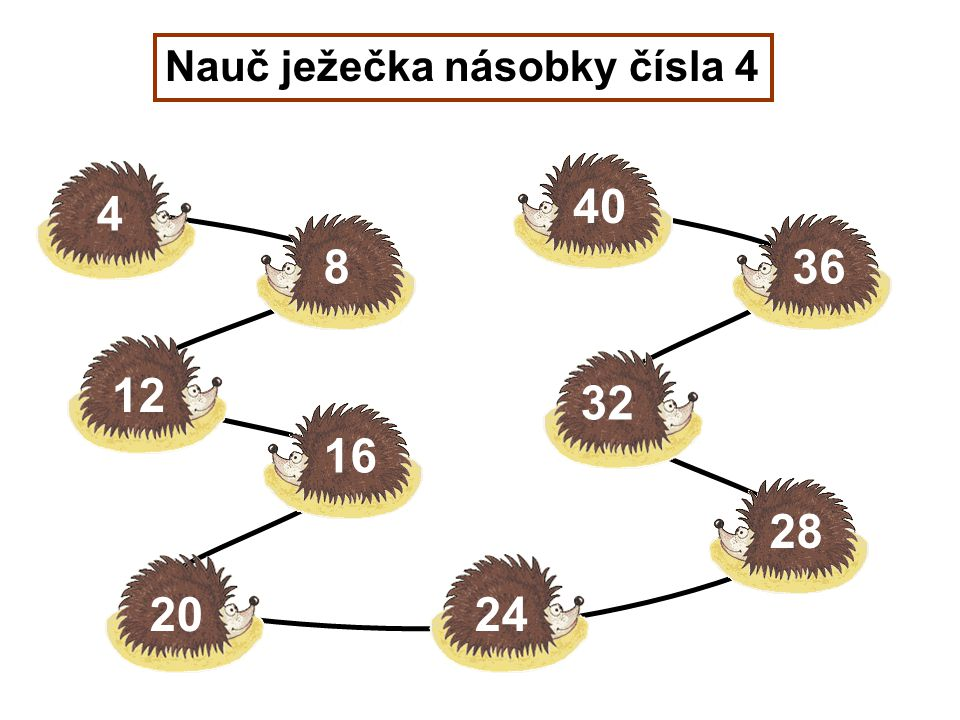 2 · 8 = 4 · 9 = 8 · 6 = 5 · 4 = 7 · 9 = 2 · 6 = 45 : 9 = 36 : 4 = 18 : 6 = 24 : 3 = 42 : 7 = 54 : 6 = Ferda Mravenec přečetl 50 knih.
