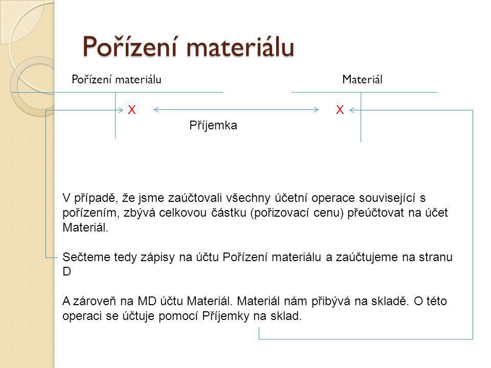 Pořízení materiálu V případě, že jsme zaúčtovali všechny účetní operace související s pořízením, zbývá celkovou částku (pořizovací cenu) přeúčtovat na