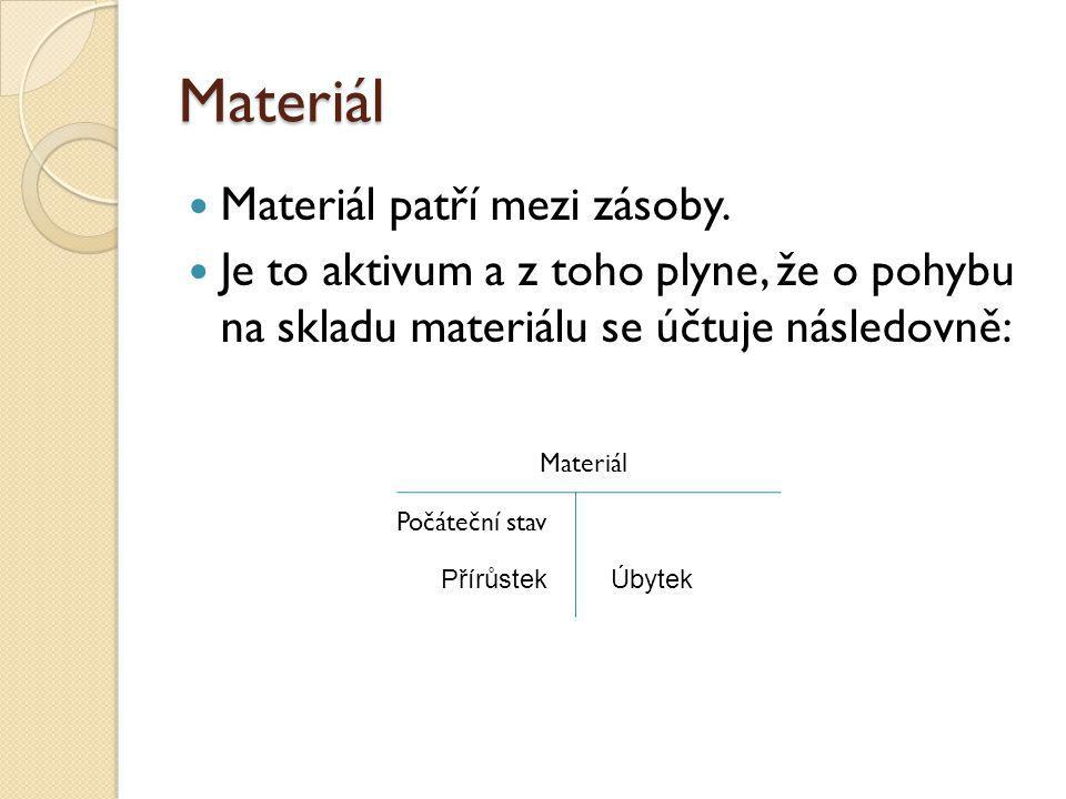 Materiál Materiál patří mezi zásoby. Je to aktivum a z toho plyne, že o pohybu na skladu materiálu se účtuje následovně: Materiál Počáteční stav Přírů
