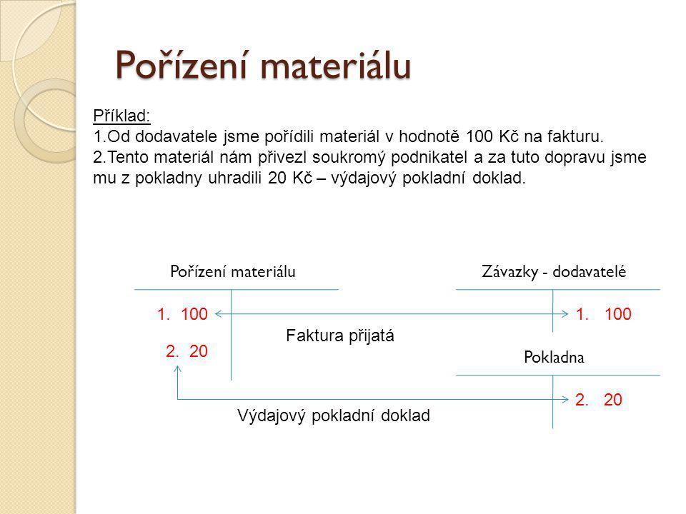 Pořízení materiálu V případě, že jsme zaúčtovali všechny účetní operace související s pořízením, zbývá celkovou částku (pořizovací cenu) přeúčtovat na účet Materiál.