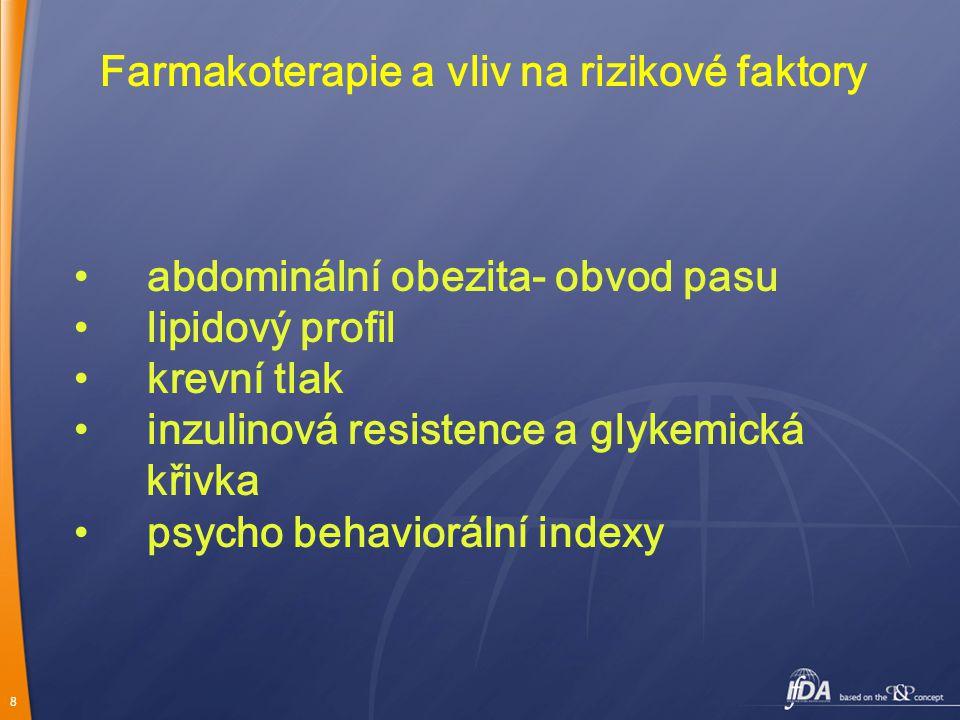 8 Farmakoterapie a vliv na rizikové faktory abdominální obezita- obvod pasu lipidový profil krevní tlak inzulinová resistence a glykemická křivka psycho behaviorální indexy