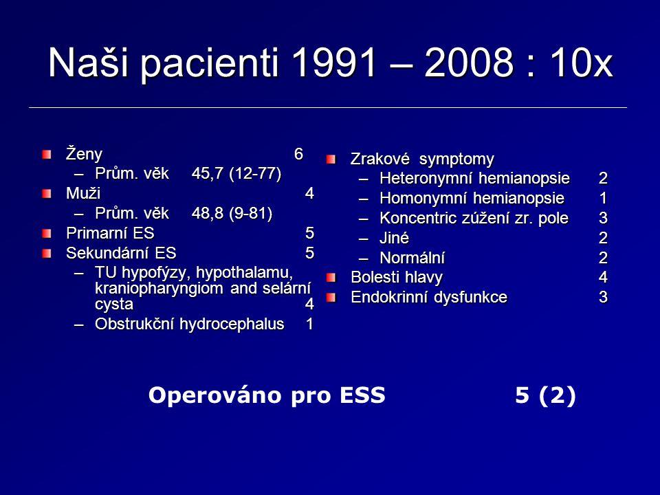 Naši pacienti 1991 – 2008 : 10x Ženy 6 –Prům. věk 45,7 (12-77) Muži4 –Prům. věk 48,8 (9-81) Primarní ES 5 Sekundární ES5 –TU hypofýzy, hypothalamu, kr