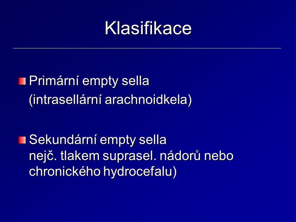 Klasifikace Primární empty sella (intrasellární arachnoidkela) (intrasellární arachnoidkela) Sekundární empty sella nejč. tlakem suprasel. nádorů nebo