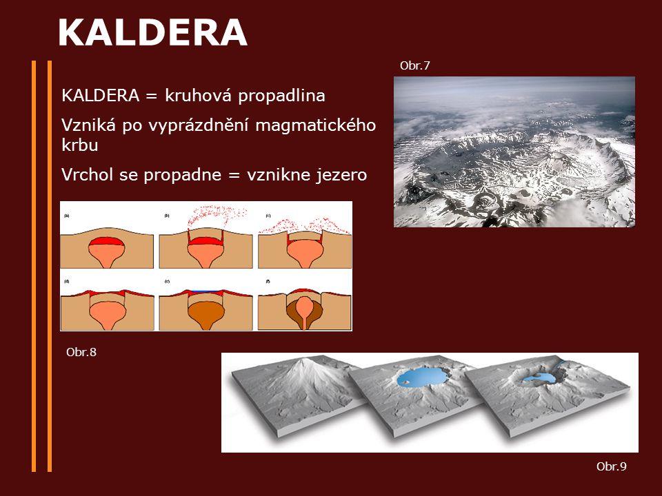 KALDERA KALDERA = kruhová propadlina Vzniká po vyprázdnění magmatického krbu Vrchol se propadne = vznikne jezero Obr.7 Obr.8 Obr.9