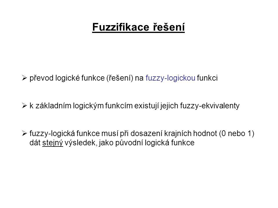 Fuzzifikace řešení ppřevod logické funkce (řešení) na fuzzy-logickou funkci kk základním logickým funkcím existují jejich fuzzy-ekvivalenty ffuzzy-logická funkce musí při dosazení krajních hodnot (0 nebo 1) dát stejný výsledek, jako původní logická funkce