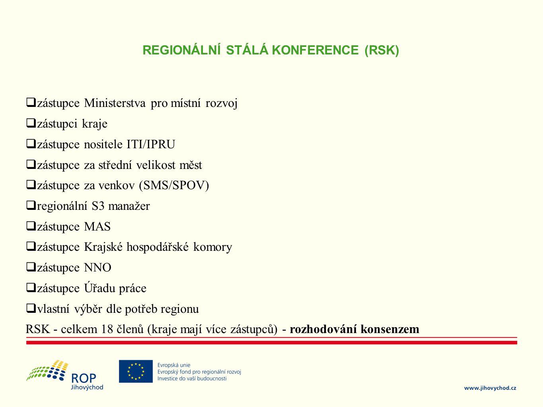 REGIONÁLNÍ STÁLÁ KONFERENCE (RSK)  zástupce Ministerstva pro místní rozvoj  zástupci kraje  zástupce nositele ITI/IPRU  zástupce za střední veliko
