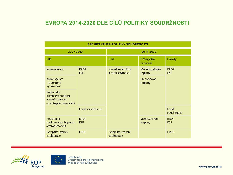 EVROPA 2014-2020 DLE CÍLŮ POLITIKY SOUDRŽNOSTI