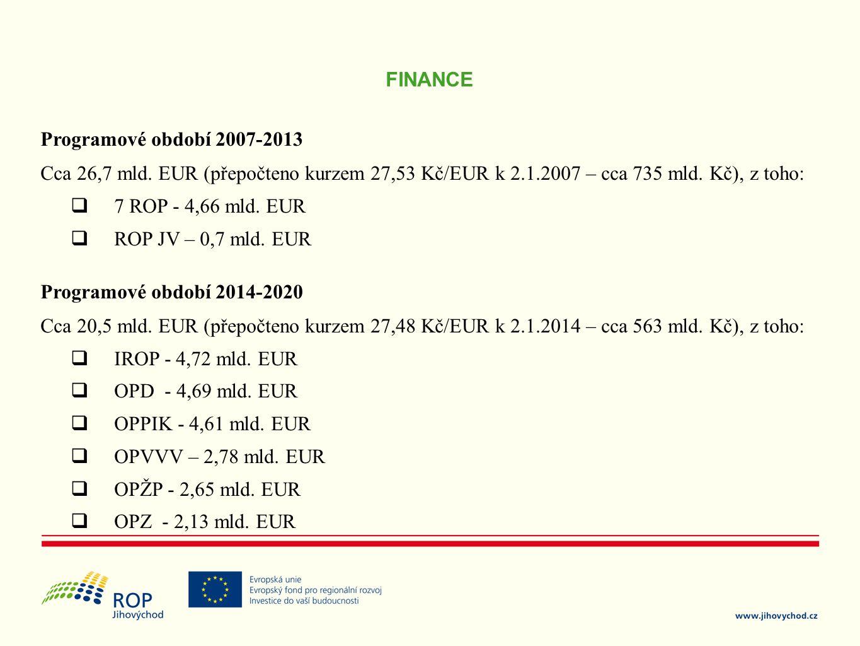 FINANCE Programové období 2007-2013 Cca 26,7 mld. EUR (přepočteno kurzem 27,53 Kč/EUR k 2.1.2007 – cca 735 mld. Kč), z toho:  7 ROP - 4,66 mld. EUR 