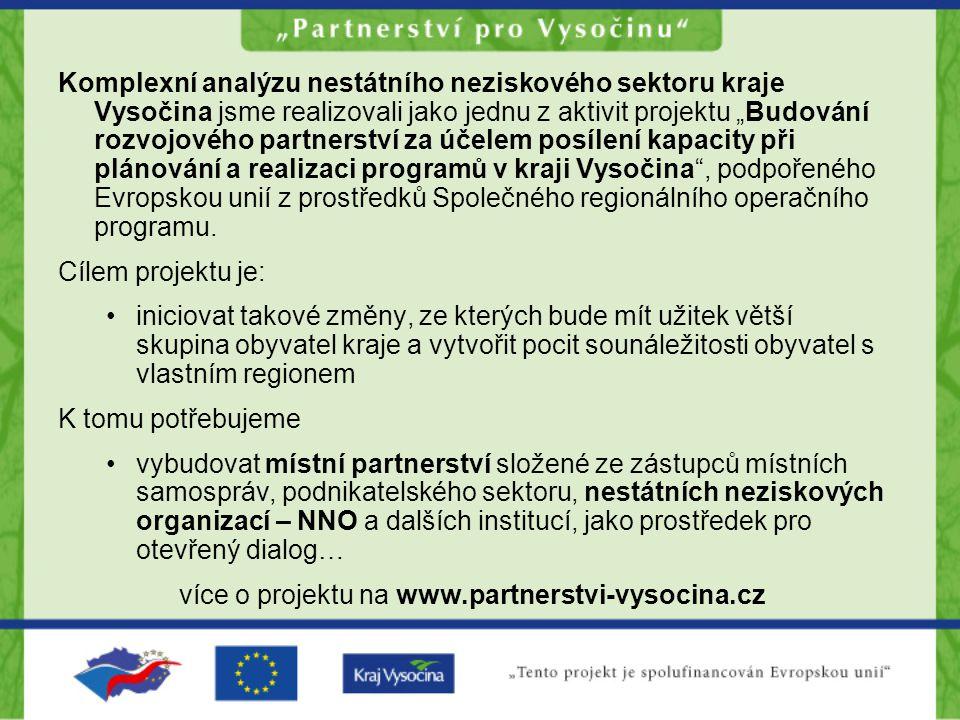 """Komplexní analýzu nestátního neziskového sektoru kraje Vysočina jsme realizovali jako jednu z aktivit projektu """"Budování rozvojového partnerství za účelem posílení kapacity při plánování a realizaci programů v kraji Vysočina , podpořeného Evropskou unií z prostředků Společného regionálního operačního programu."""