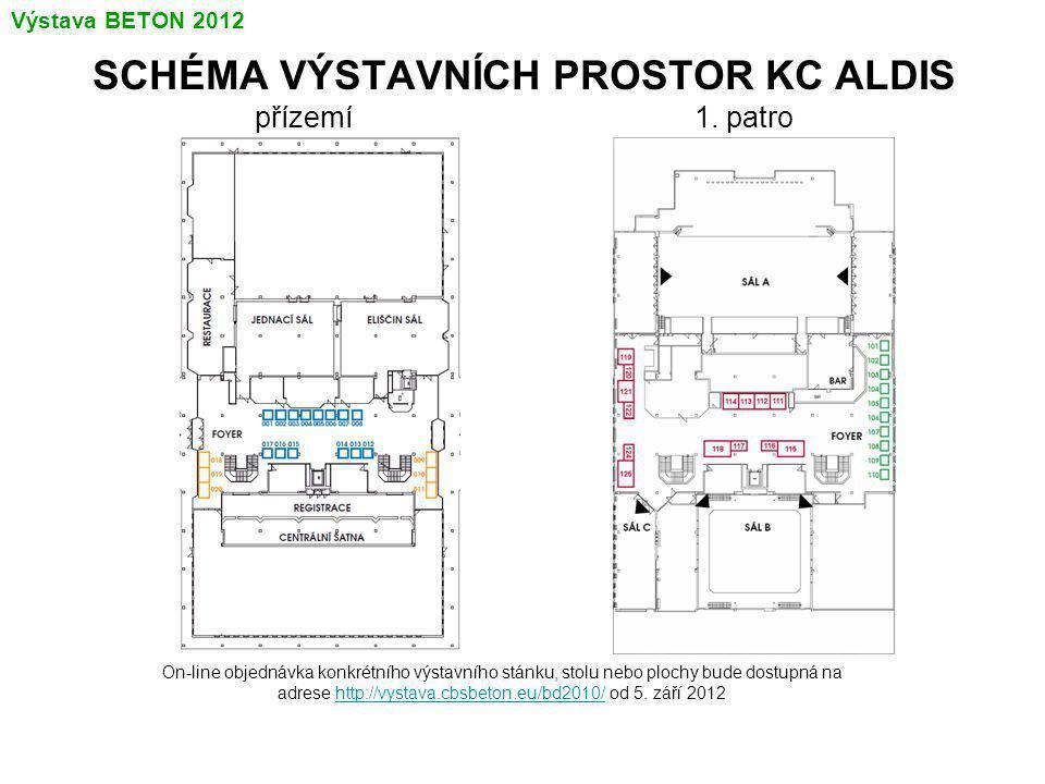 SCHÉMA VÝSTAVNÍCH PROSTOR KC ALDIS přízemí 1.